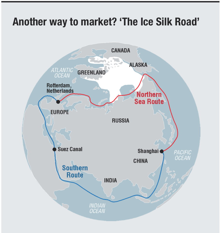 Another way to market? 'The Ice Silk Road'