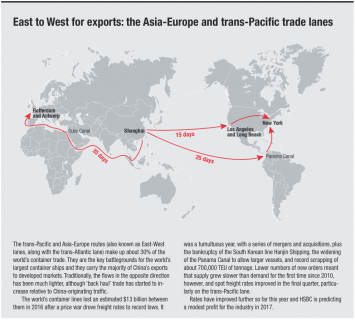 Shipping routes w